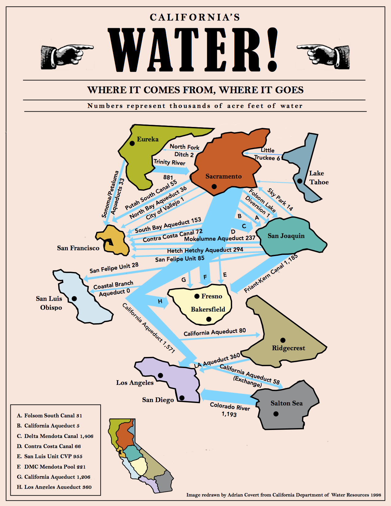california-water-map