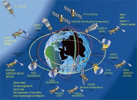 Weather Satellite Surveillance — 'Not going to be pretty'